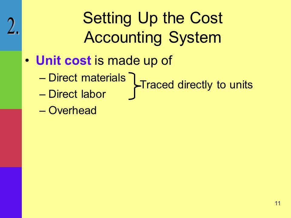 11 Setting Up the Cost Accounting System Unit cost is made up of –Direct materials –Direct labor –Overhead Traced directly to units