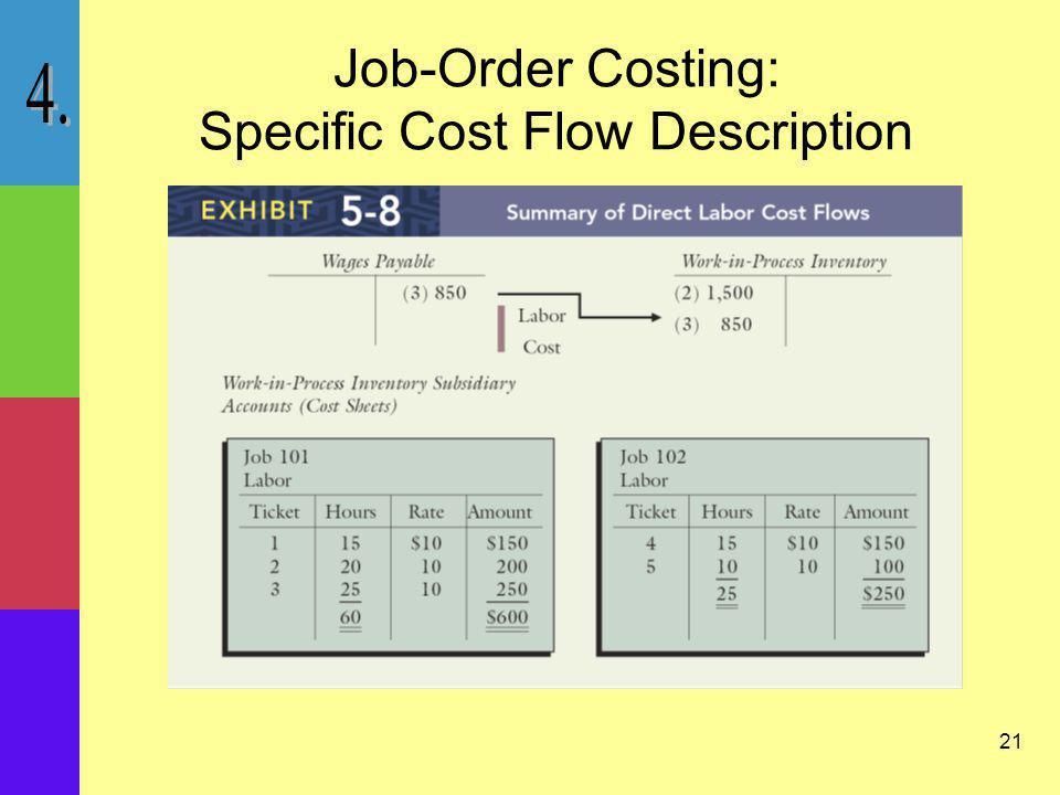 21 Job-Order Costing: Specific Cost Flow Description