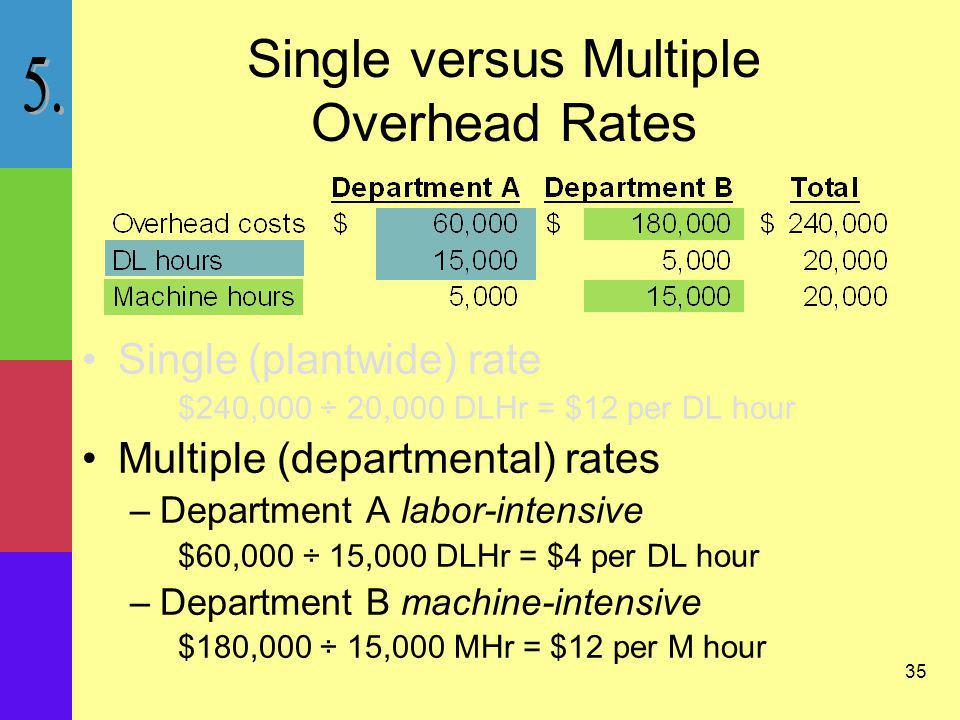 35 Single versus Multiple Overhead Rates Single (plantwide) rate $240,000 ÷ 20,000 DLHr = $12 per DL hour Multiple (departmental) rates –Department A