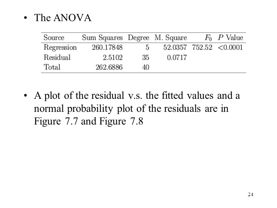 24 The ANOVA A plot of the residual v.s. the fitted values and a normal probability plot of the residuals are in Figure 7.7 and Figure 7.8
