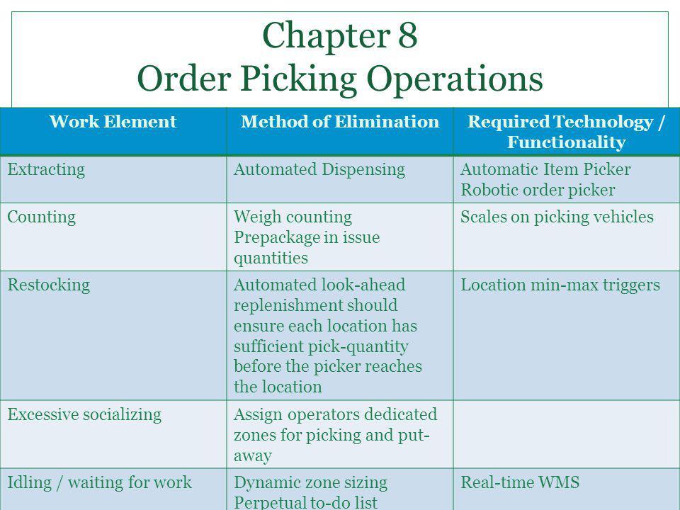 Chapter 8 Order Picking Operations Work ElementMethod of EliminationRequired Technology / Functionality ExtractingAutomated DispensingAutomatic Item P