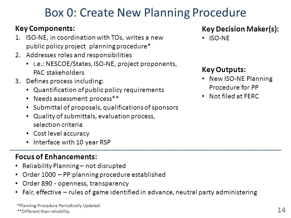 Box 0: Create New Planning Procedure Key Components: 1.ISO-NE, in coordination with TOs, writes a new public policy project planning procedure* 2.Addresses roles and responsibilities i.e.: NESCOE/States, ISO-NE, project proponents, PAC stakeholders 3.Defines process including: Quantification of public policy requirements Needs assessment process** Submittal of proposals, qualifications of sponsors Quality of submittals, evaluation process, selection criteria Cost level accuracy Interface with 10 year RSP 14 Key Outputs: New ISO-NE Planning Procedure for PP Not filed at FERC *Planning Procedure Periodically Updated.
