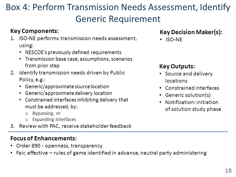 Box 4: Perform Transmission Needs Assessment, Identify Generic Requirement Key Components: 1.ISO-NE performs transmission needs assessment, using: NESCOEs previously defined requirements Transmission base case, assumptions, scenarios from prior step 2.Identify transmission needs driven by Public Policy, e.g.: Generic/approximate source location Generic/approximate delivery location Constrained interfaces inhibiting delivery that must be addressed, by: o Bypassing, or o Expanding interfaces 3.Review with PAC, receive stakeholder feedback 18 Key Outputs: Source and delivery locations Constrained interfaces Generic solution(s) Notification: initiation of solution study phase Key Decision Maker(s): ISO-NE Focus of Enhancements: Order 890 - openness, transparency Fair, effective – rules of game identified in advance, neutral party administering
