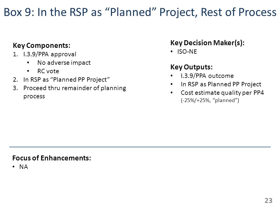 Box 9: In the RSP as Planned Project, Rest of Process 23 Key Components: 1.I.3.9/PPA approval No adverse impact RC vote 2.In RSP as Planned PP Project 3.Proceed thru remainder of planning process Key Outputs: I.3.9/PPA outcome In RSP as Planned PP Project Cost estimate quality per PP4 (-25%/+25%, planned) Key Decision Maker(s): ISO-NE Focus of Enhancements: NA