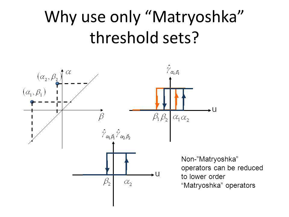 Why use only Matryoshka threshold sets.