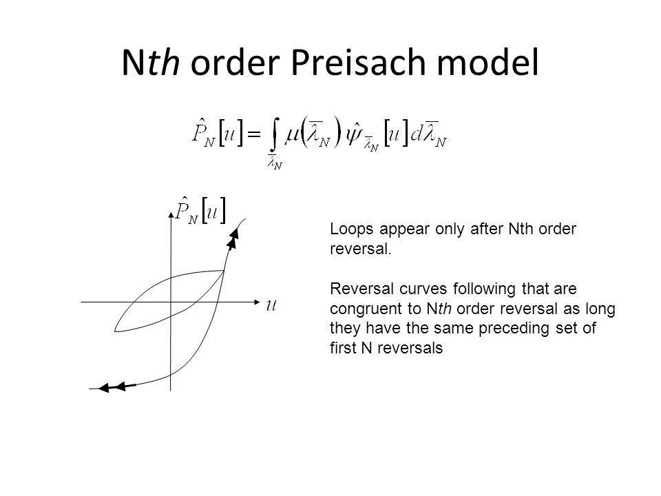 Nth order Preisach model Loops appear only after Nth order reversal.