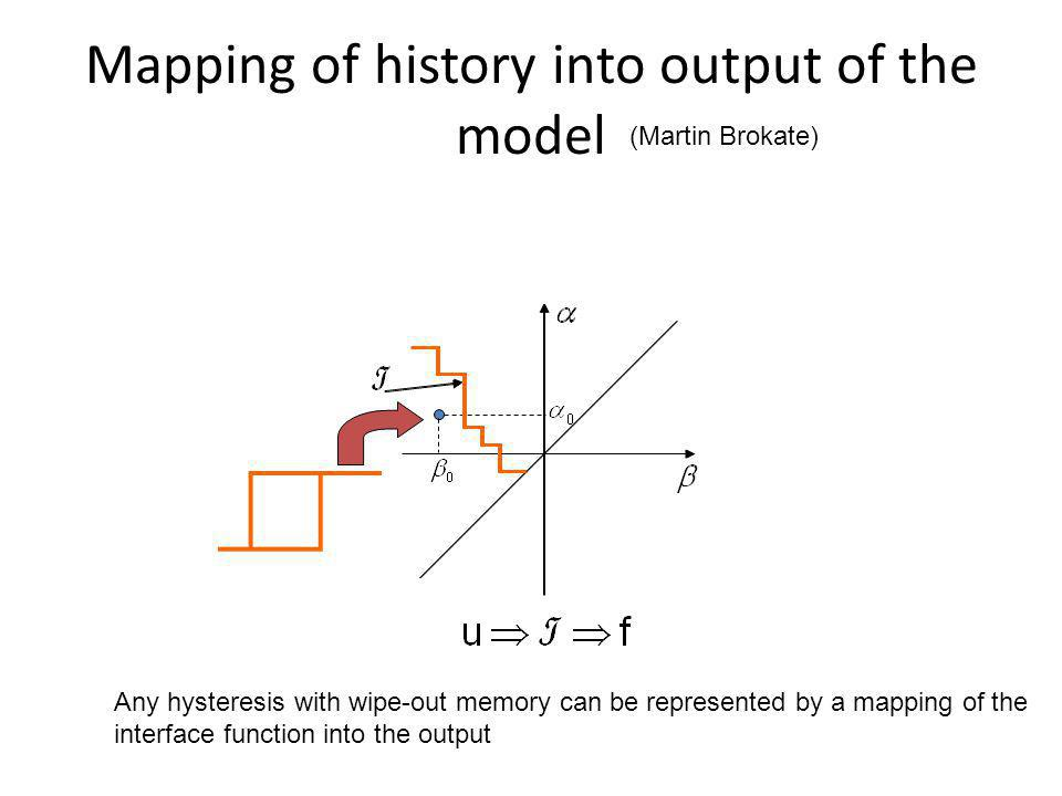 Mapping of history into output of the model Any hysteresis with wipe-out memory can be represented by a mapping of the interface function into the output (Martin Brokate)