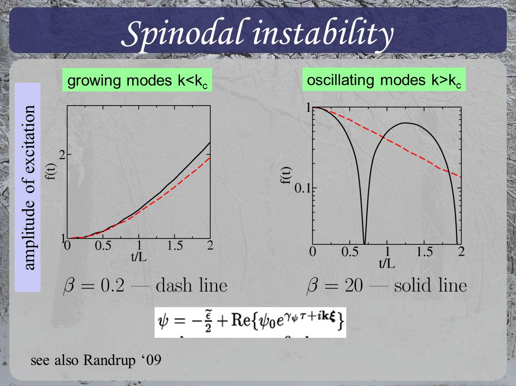Spinodal instability see also Randrup 09 growing modes k<k c oscillating modes k>k c amplitude of excitation