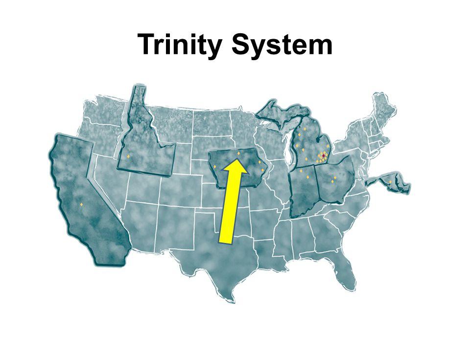 Trinity System