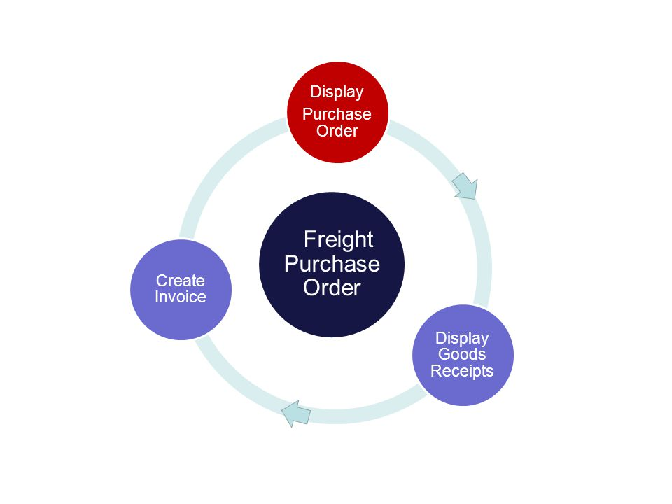 The Letter F Denotes a Freight Document