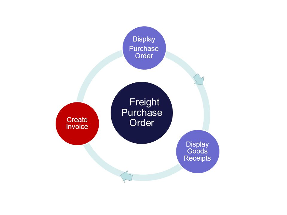 The vendor is responsible for creating any documents listed in the Follow On Documents Field The Requested Follow-on Documents for Freight Purchase Orders will always be Invoice only The invoice cannot be paid without a Goods Receipt.