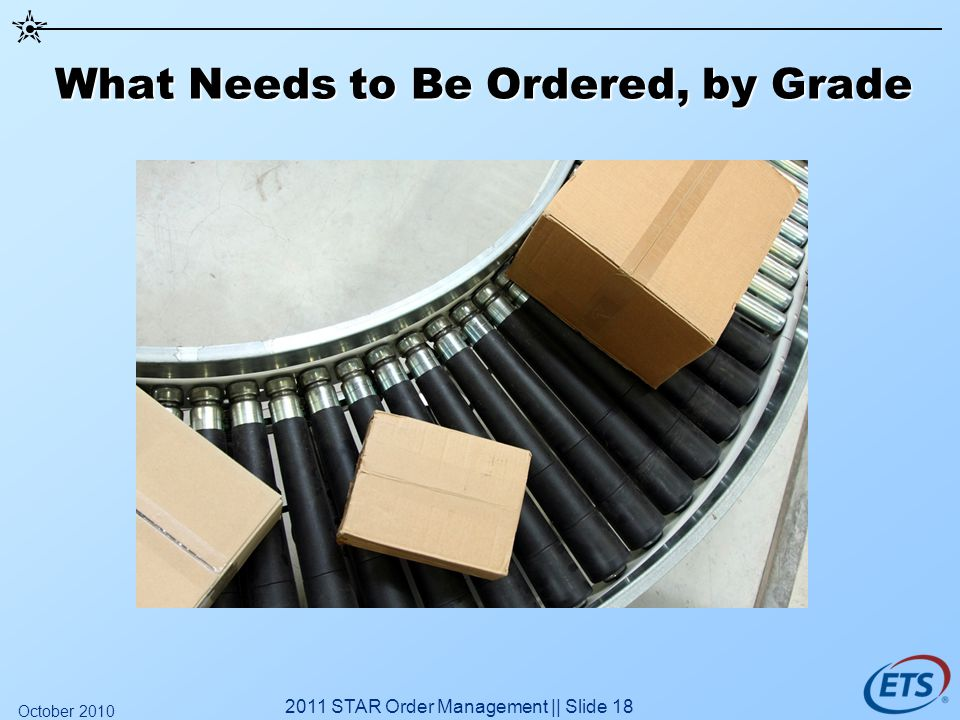 What Needs to Be Ordered, by Grade 2011 STAR Order Management || Slide 18 October 2010