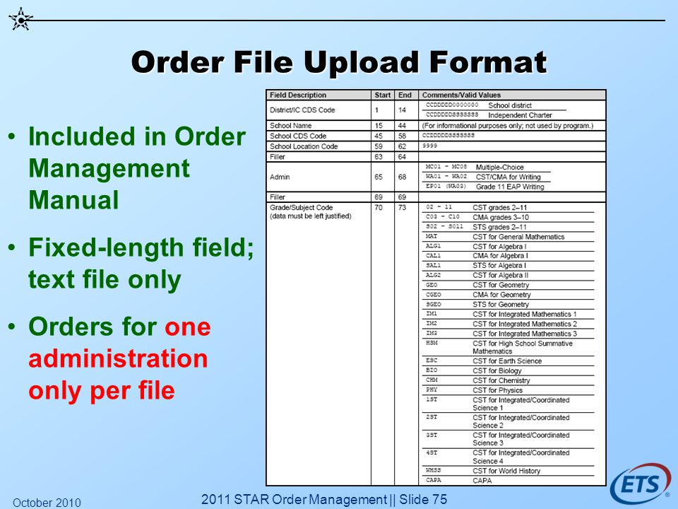Order File Upload Format Included in Order Management Manual Fixed-length field; text file only Orders for one administration only per file 2011 STAR Order Management || Slide 75 October 2010