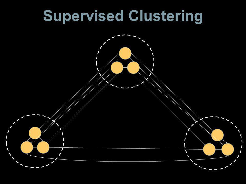 References N.Bansal et al. Correlation Clustering.
