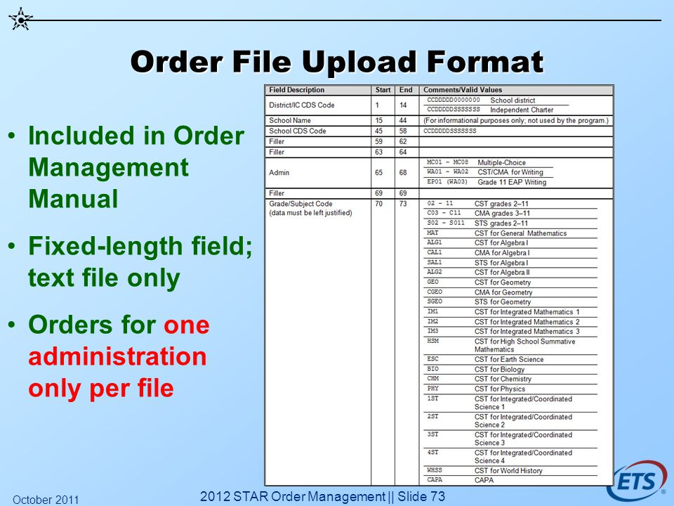 Order File Upload Format Included in Order Management Manual Fixed-length field; text file only Orders for one administration only per file 2012 STAR