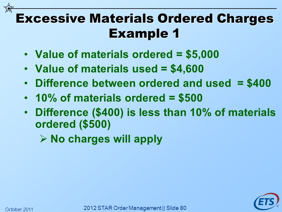 Excessive Materials Ordered Charges Example 1 Value of materials ordered = $5,000 Value of materials used = $4,600 Difference between ordered and used