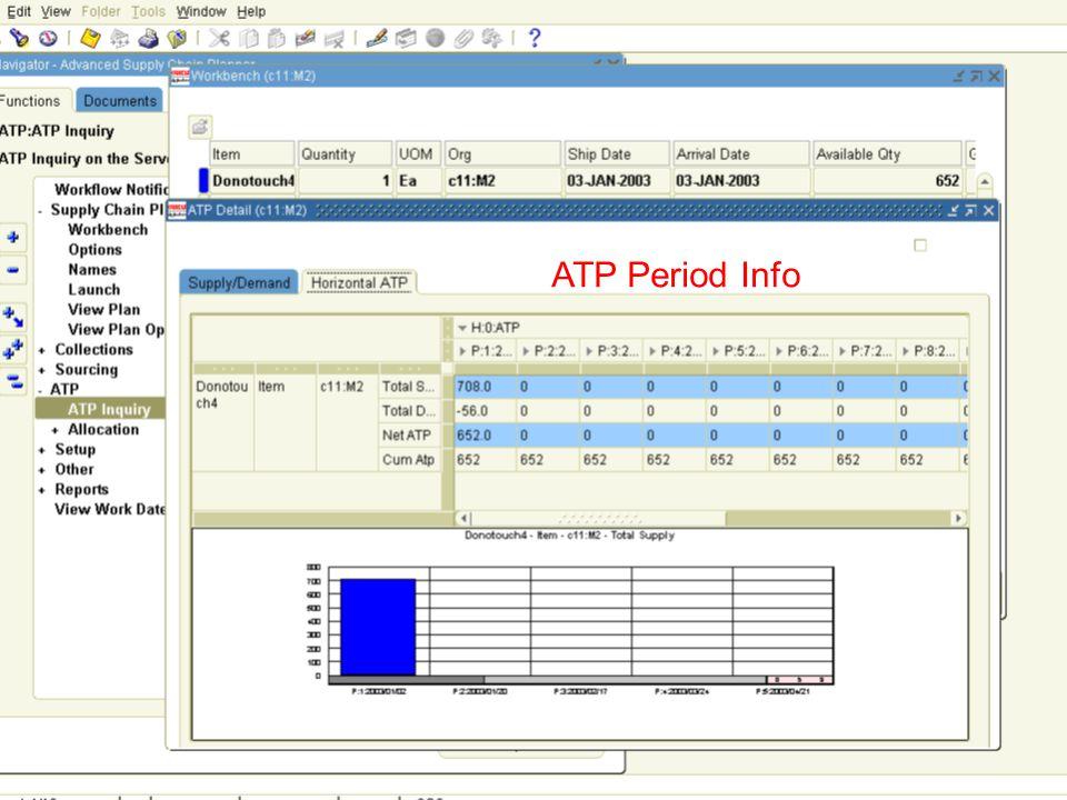 33 ATP Period Info