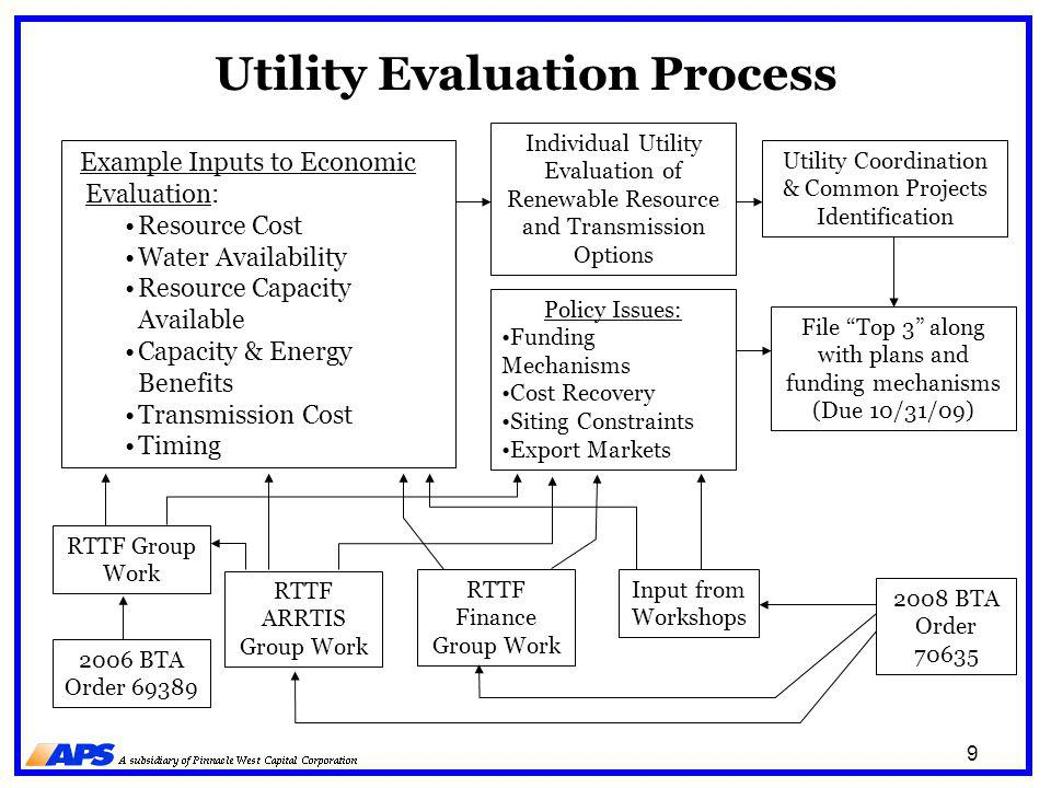 9 Utility Evaluation Process File Top 3 along with plans and funding mechanisms (Due 10/31/09) Individual Utility Evaluation of Renewable Resource and