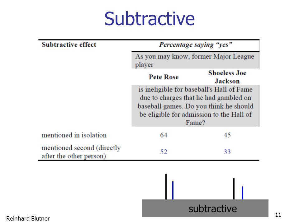 Reinhard Blutner 11 Subtractive subtractive