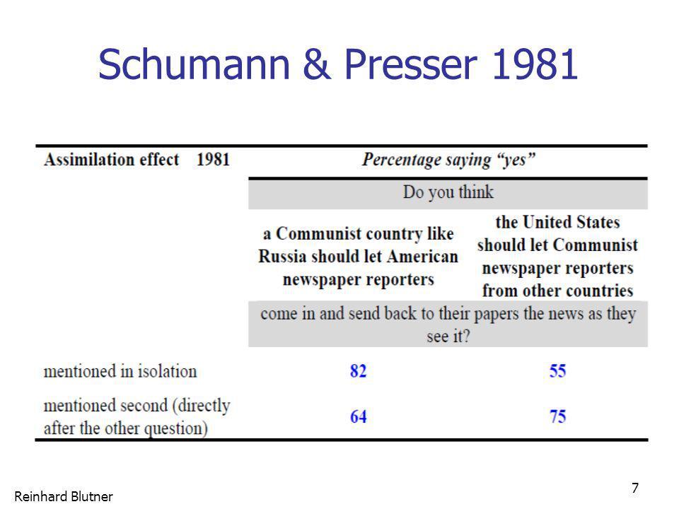Reinhard Blutner 7 Schumann & Presser 1981