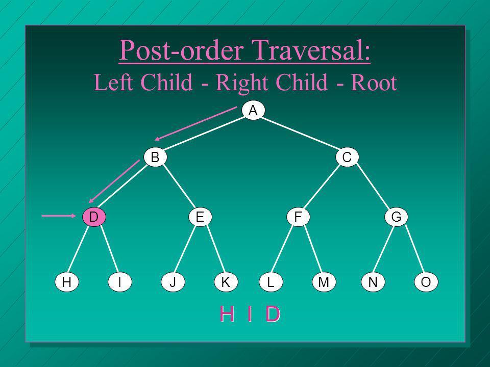 A BC DEFG HIJKLMNO Post-order Traversal: Left Child - Right Child - Root H I D