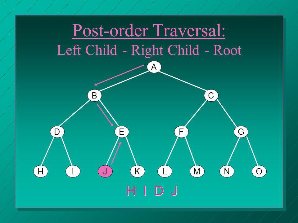 A BC DEFG HIJKLMNO Post-order Traversal: Left Child - Right Child - Root H I D J