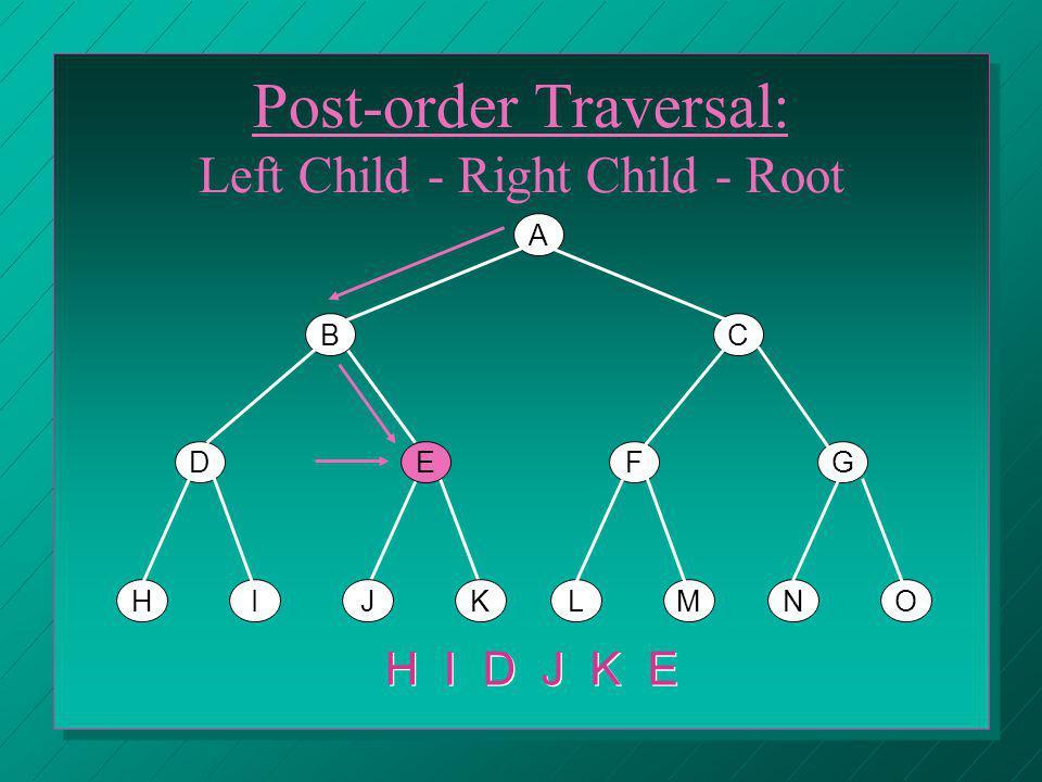 A BC DEFG HIJKLMNO Post-order Traversal: Left Child - Right Child - Root H I D J K E