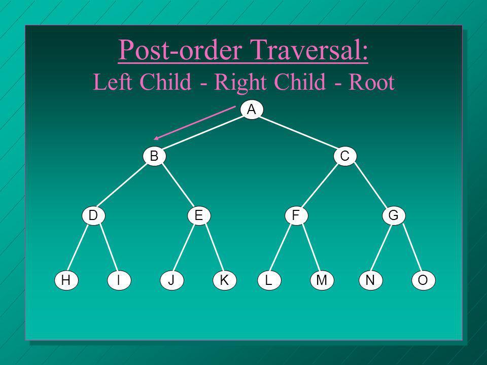 A BC DEFG HIJKLMNO Post-order Traversal: Left Child - Right Child - Root