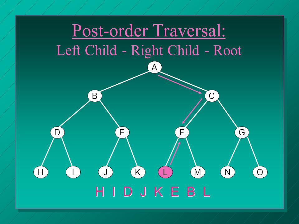 A BC DEFG HIJKLMNO Post-order Traversal: Left Child - Right Child - Root H I D J K E B L