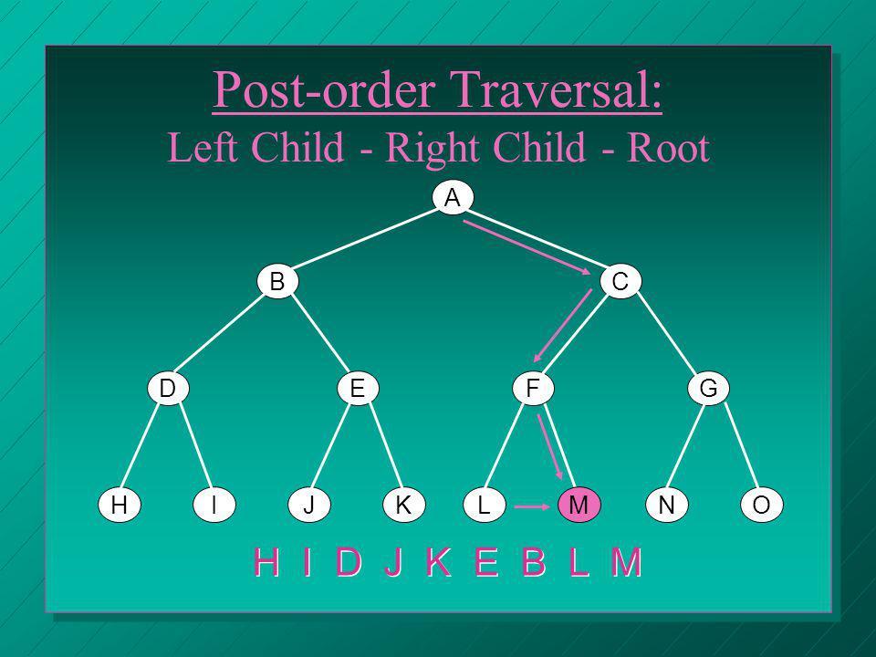 A BC DEFG HIJKLMNO Post-order Traversal: Left Child - Right Child - Root H I D J K E B L M