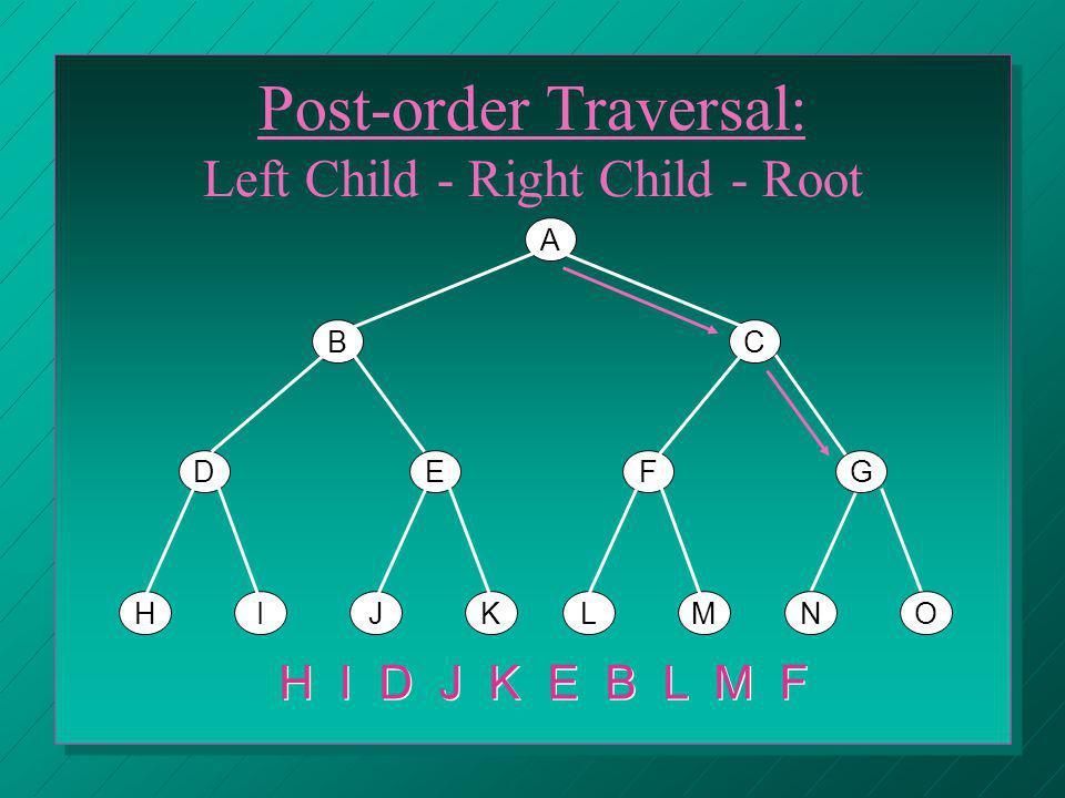 A BC DEFG HIJKLMNO Post-order Traversal: Left Child - Right Child - Root H I D J K E B L M F