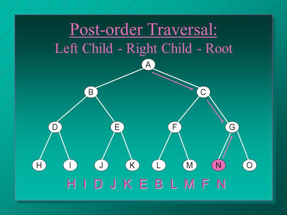 A BC DEFG HIJKLMNO Post-order Traversal: Left Child - Right Child - Root H I D J K E B L M F N