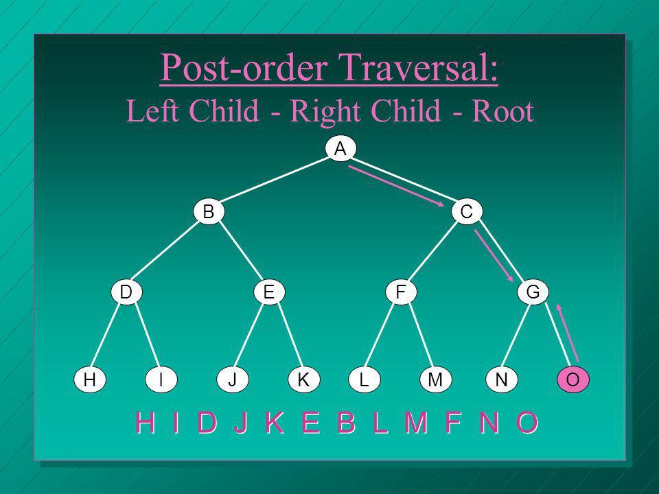 A BC DEFG HIJKLMNO Post-order Traversal: Left Child - Right Child - Root H I D J K E B L M F N O