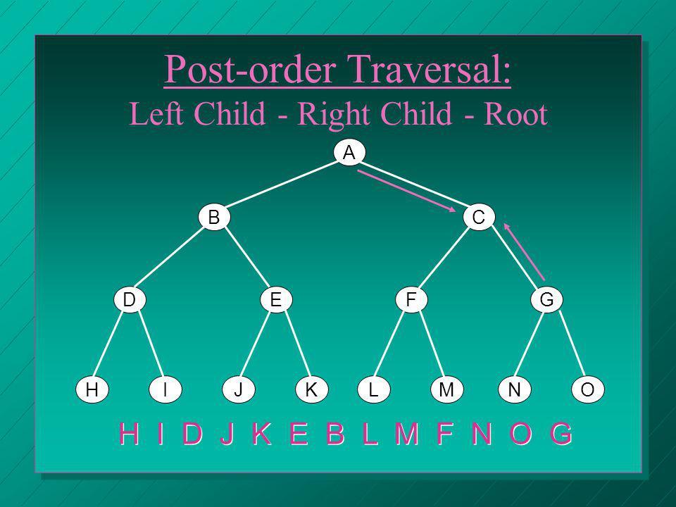 A BC DEFG HIJKLMNO Post-order Traversal: Left Child - Right Child - Root H I D J K E B L M F N O G