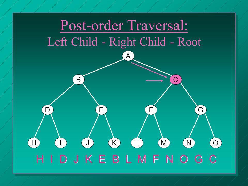 A BC DEFG HIJKLMNO Post-order Traversal: Left Child - Right Child - Root H I D J K E B L M F N O G C