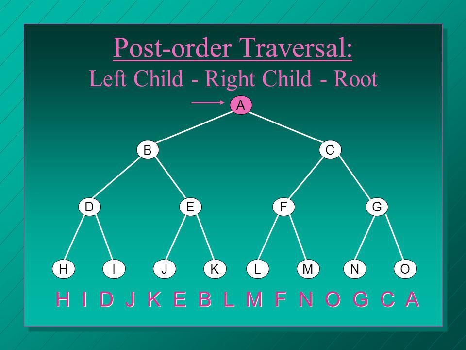 Post-order Traversal: Left Child - Right Child - Root A BC DEFG HIJKLMNO H I D J K E B L M F N O G C A