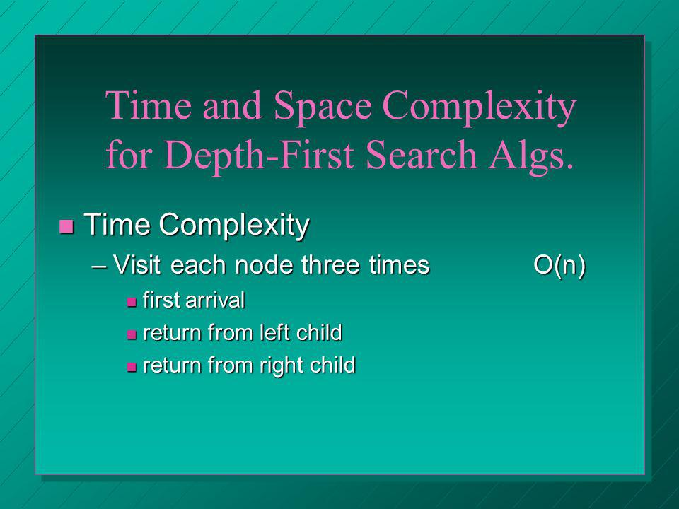 Time and Space Complexity for Depth-First Search Algs.