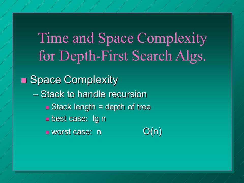 Space Complexity Space Complexity –Stack to handle recursion Stack length = depth of tree Stack length = depth of tree best case: lg n best case: lg n worst case: n O(n) worst case: n O(n) Time and Space Complexity for Depth-First Search Algs.