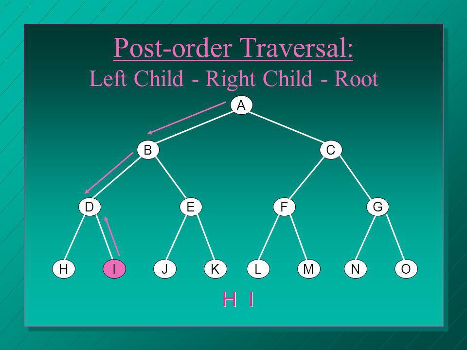 A BC DEFG HIJKLMNO Post-order Traversal: Left Child - Right Child - Root H I
