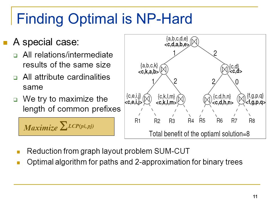 11 Finding Optimal is NP-Hard A special case: All relations/intermediate results of the same size All attribute cardinalities same We try to maximize the length of common prefixes Maximize LCP(pi, pj) Reduction from graph layout problem SUM-CUT Optimal algorithm for paths and 2-approximation for binary trees