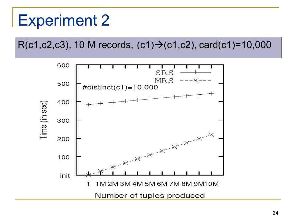 24 Experiment 2 R(c1,c2,c3), 10 M records, (c1) (c1,c2), card(c1)=10,000