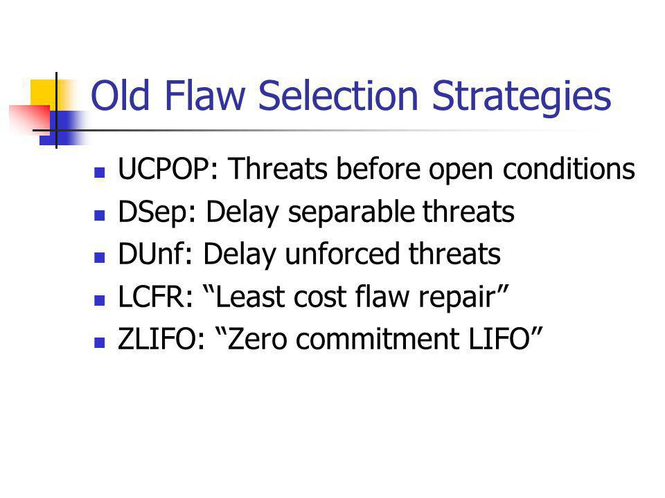 Old Flaw Selection Strategies UCPOP: Threats before open conditions DSep: Delay separable threats DUnf: Delay unforced threats LCFR: Least cost flaw repair ZLIFO: Zero commitment LIFO