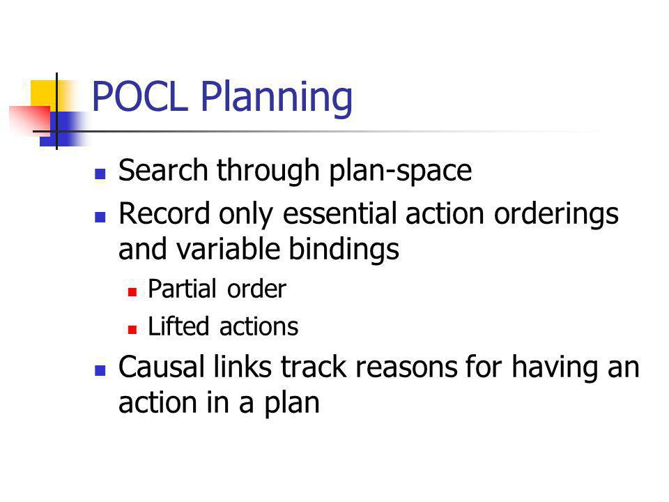 POCL Planning Search through plan-space Record only essential action orderings and variable bindings Partial order Lifted actions Causal links track reasons for having an action in a plan