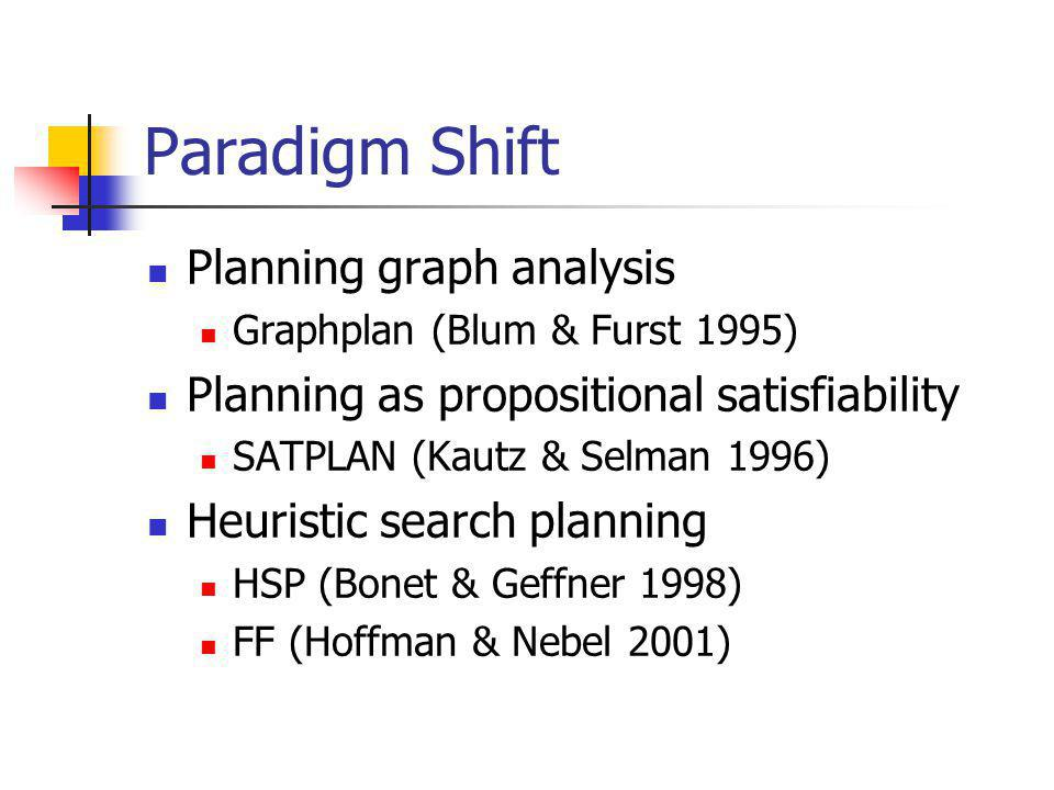Paradigm Shift Planning graph analysis Graphplan (Blum & Furst 1995) Planning as propositional satisfiability SATPLAN (Kautz & Selman 1996) Heuristic search planning HSP (Bonet & Geffner 1998) FF (Hoffman & Nebel 2001)