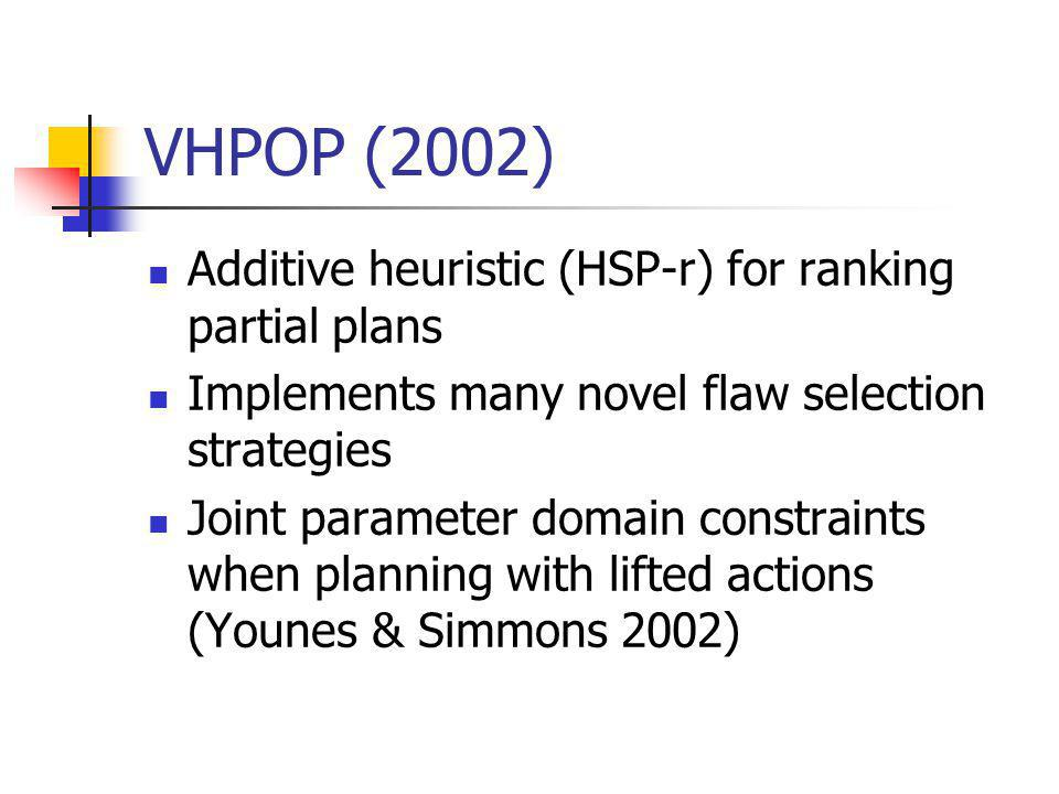 Future of VHPOP Tailored heuristic functions for temporal planning Support for durations as functions of action parameters Use of landmarks