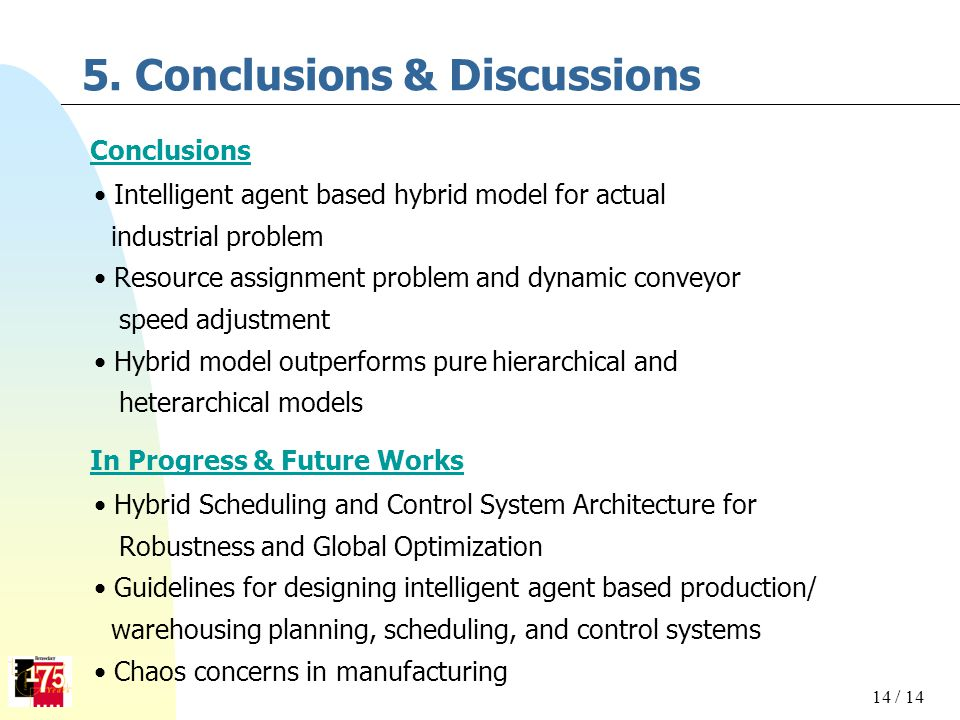 5. Conclusions & Discussions Intelligent agent based hybrid model for actual industrial problem Resource assignment problem and dynamic conveyor speed