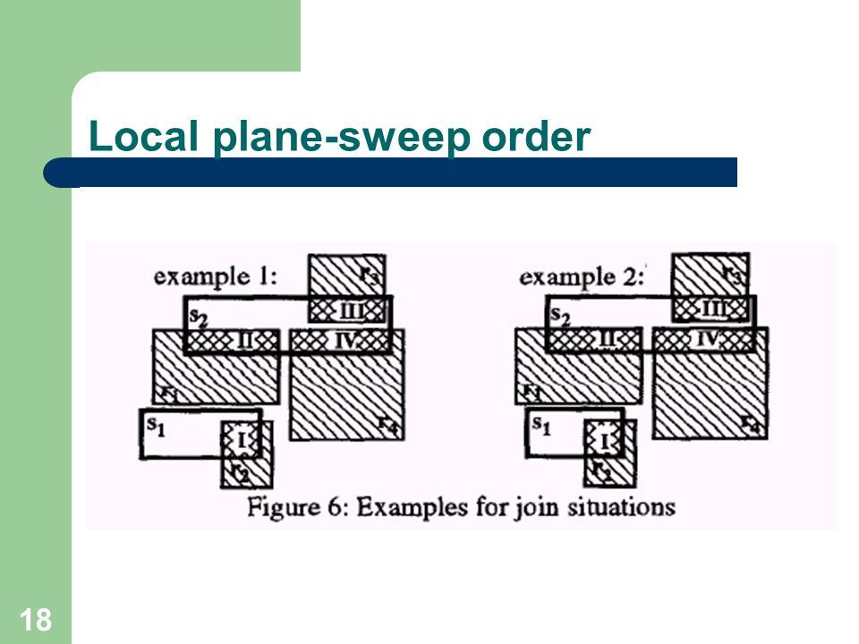 18 Local plane-sweep order