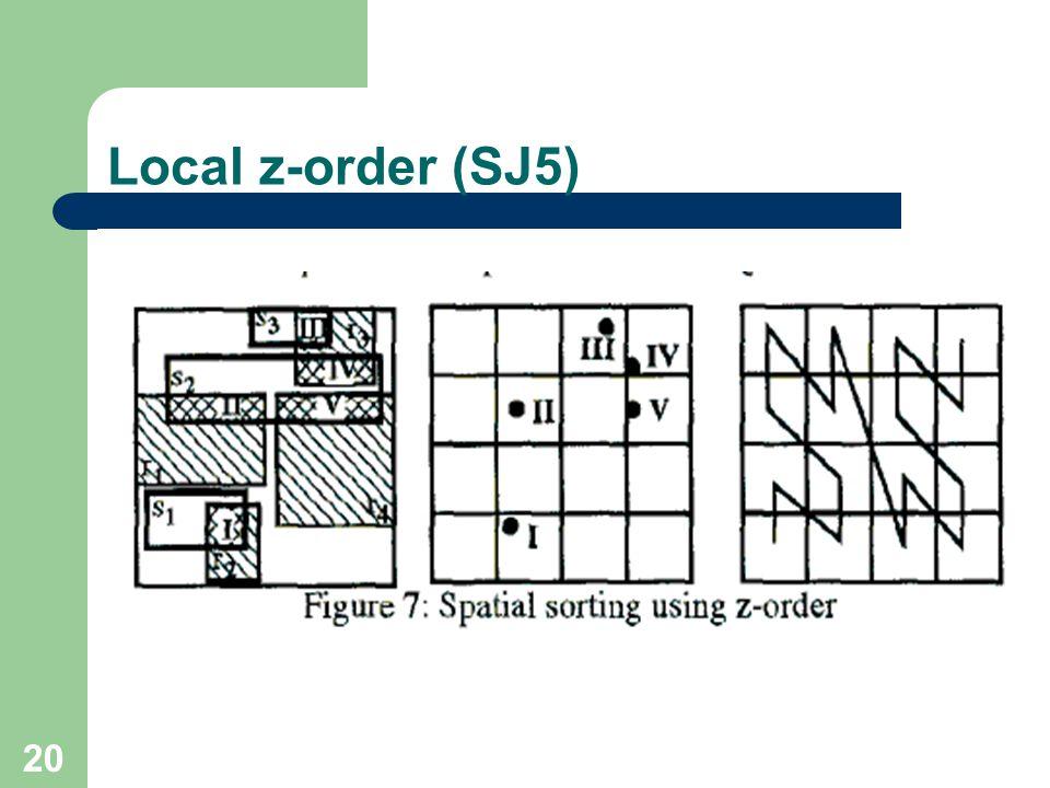20 Local z-order (SJ5)