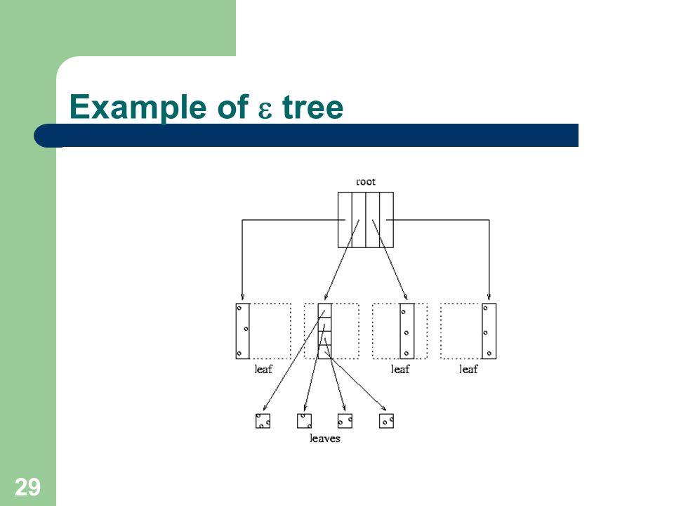 29 Example of tree