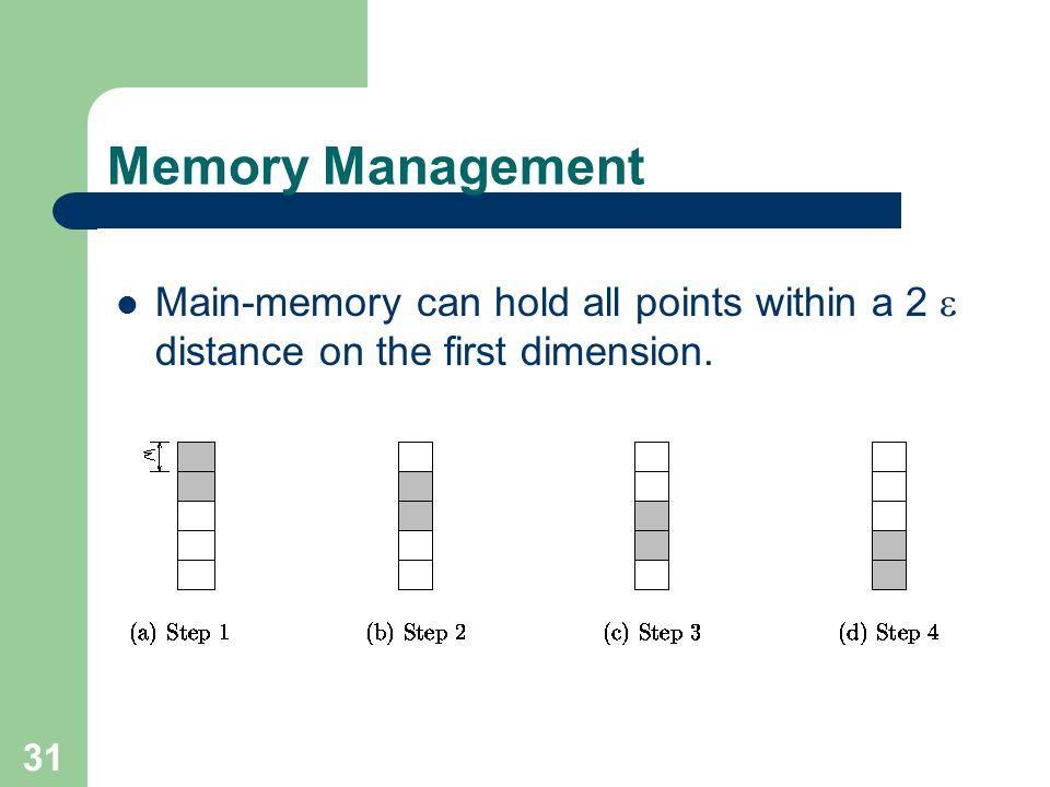 31 Memory Management Main-memory can hold all points within a 2 distance on the first dimension.